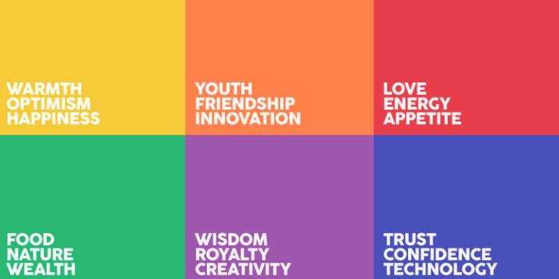 màu sắc khi thiết kế logo